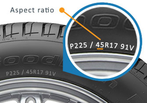Aspect Ratio of the Tire